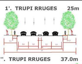 plani urbanistik i Tiranes, rruget me korsi biciklete_1,