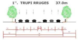 plani urbanistik i Tiranes, rruget me korsi biciklete_1,,