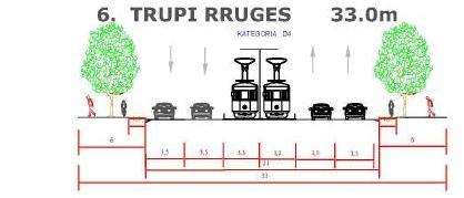 skicat e rrugeve te Tiranes, sipas planit urbanistik_6